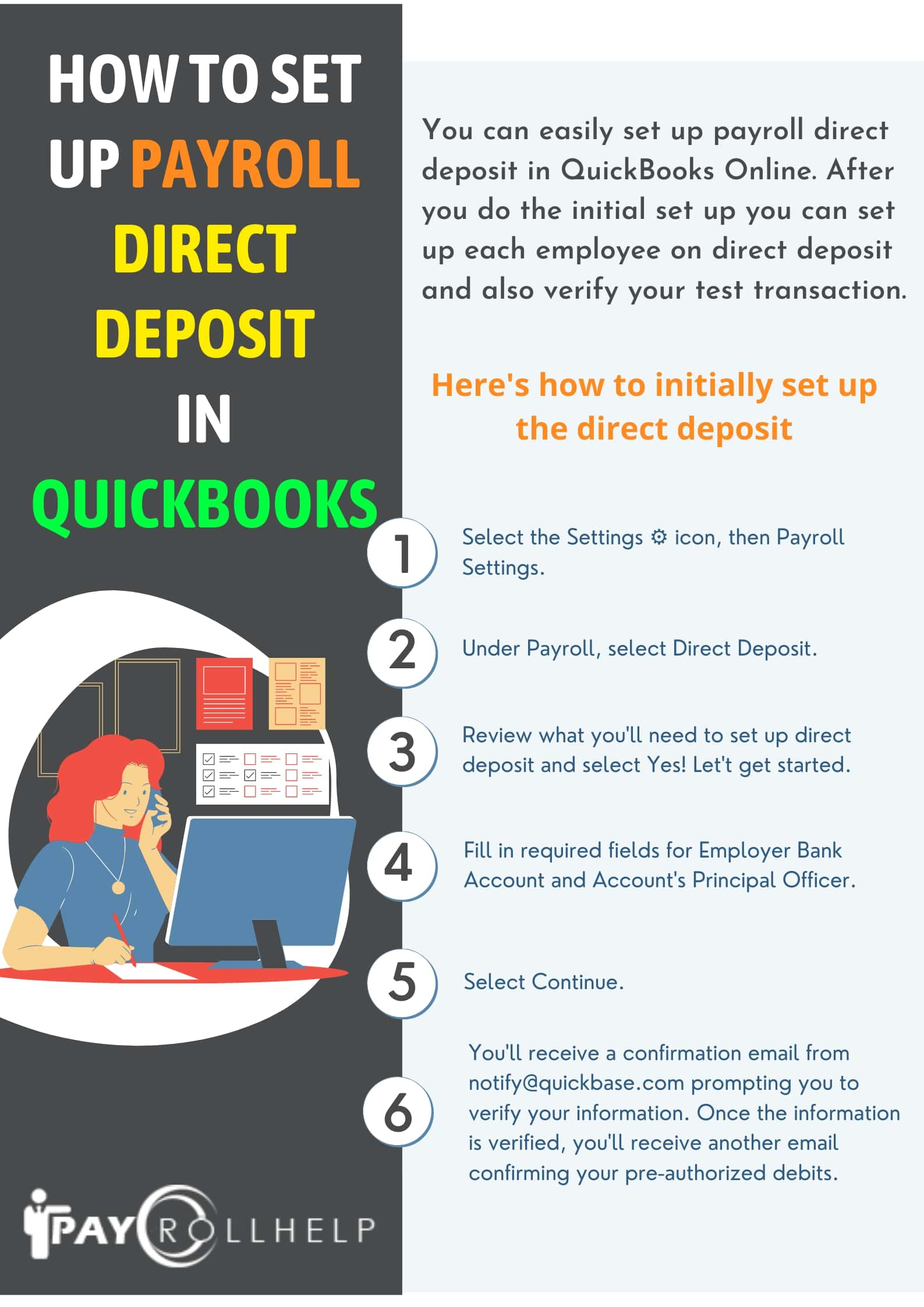 Infographics: How To Set Up Payroll Direct Deposit In Quickbooks